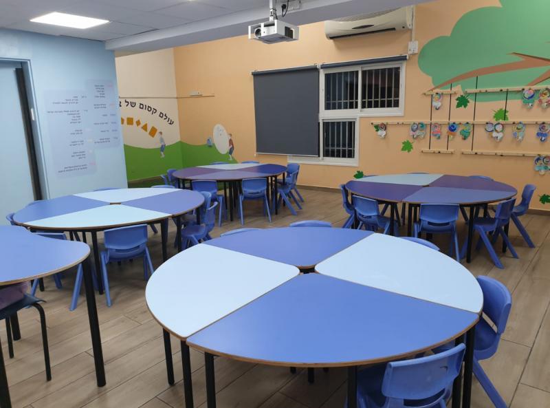 360. ריהוט למוסדות חינוך